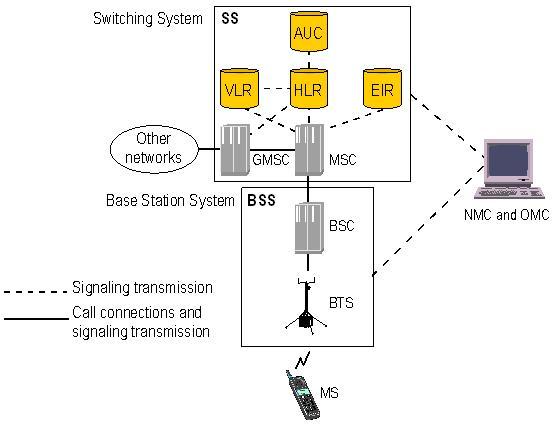 Как описать схему сети